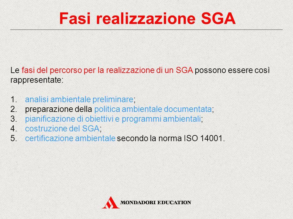 Fasi realizzazione SGA
