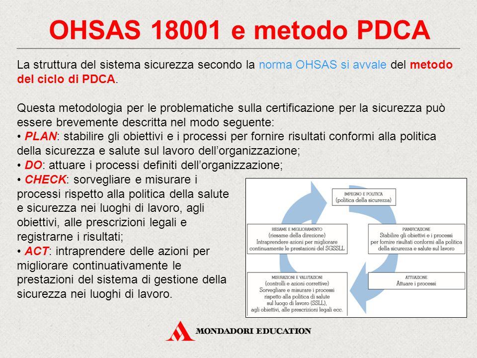 OHSAS 18001 e metodo PDCA La struttura del sistema sicurezza secondo la norma OHSAS si avvale del metodo del ciclo di PDCA.