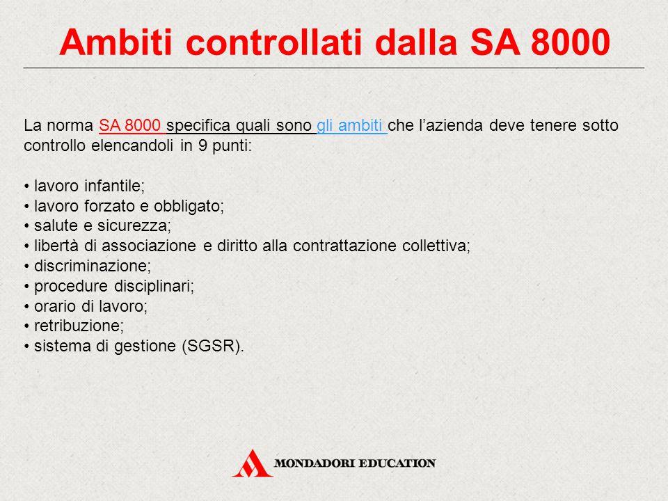Ambiti controllati dalla SA 8000