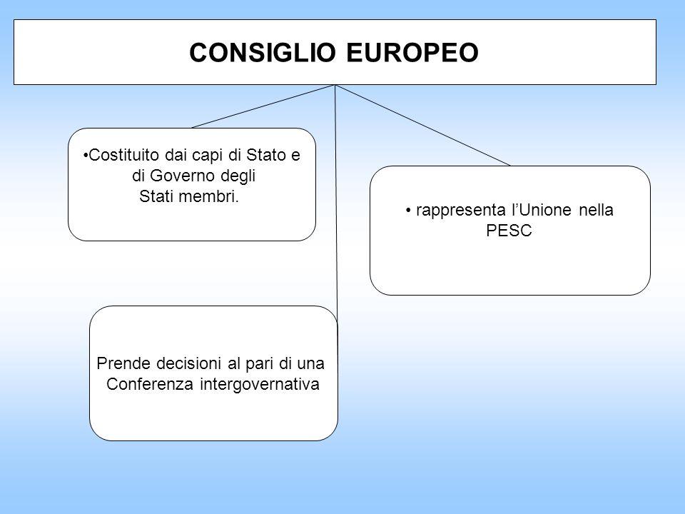 CONSIGLIO EUROPEO Costituito dai capi di Stato e di Governo degli