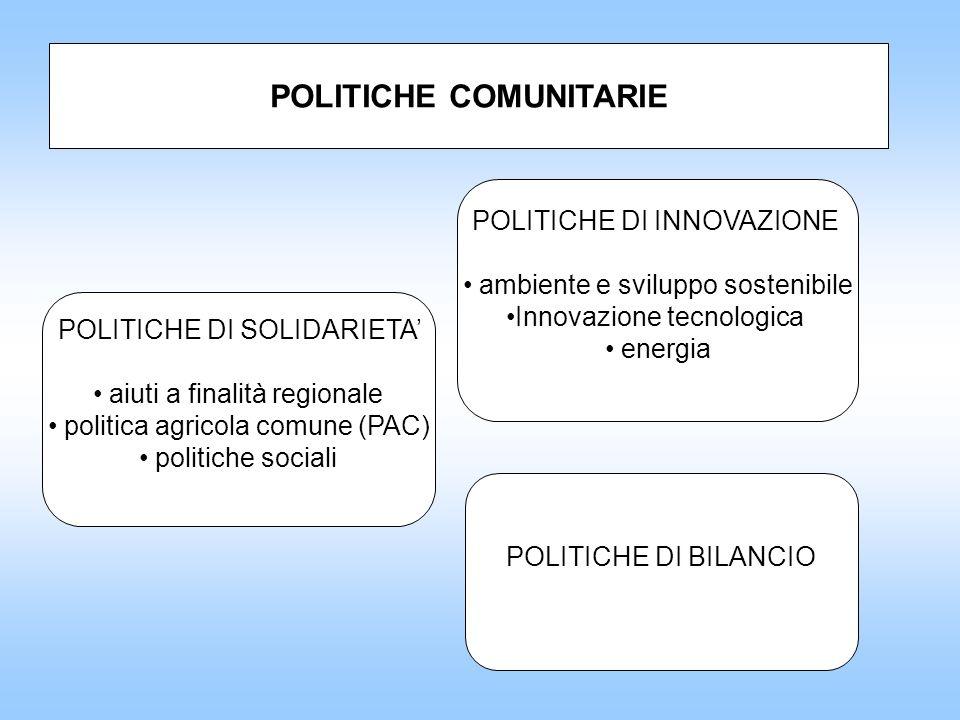 POLITICHE COMUNITARIE
