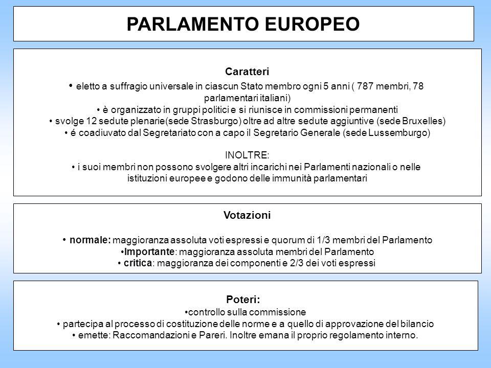 PARLAMENTO EUROPEO Caratteri. eletto a suffragio universale in ciascun Stato membro ogni 5 anni ( 787 membri, 78.