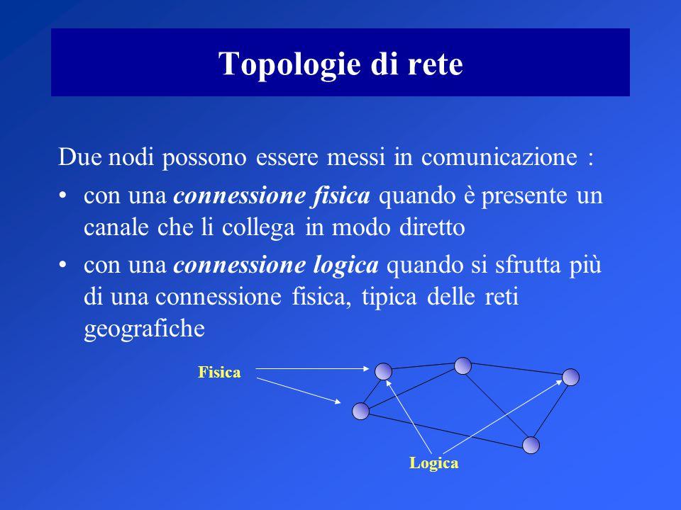 Topologie di rete Due nodi possono essere messi in comunicazione :