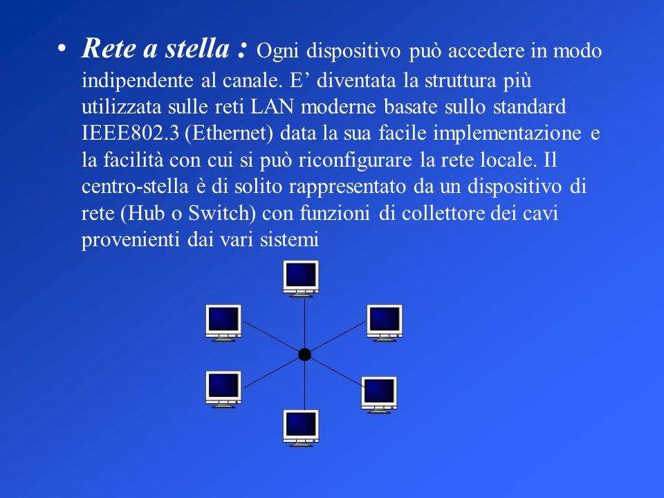 Rete a stella : Ogni dispositivo può accedere in modo indipendente al canale.