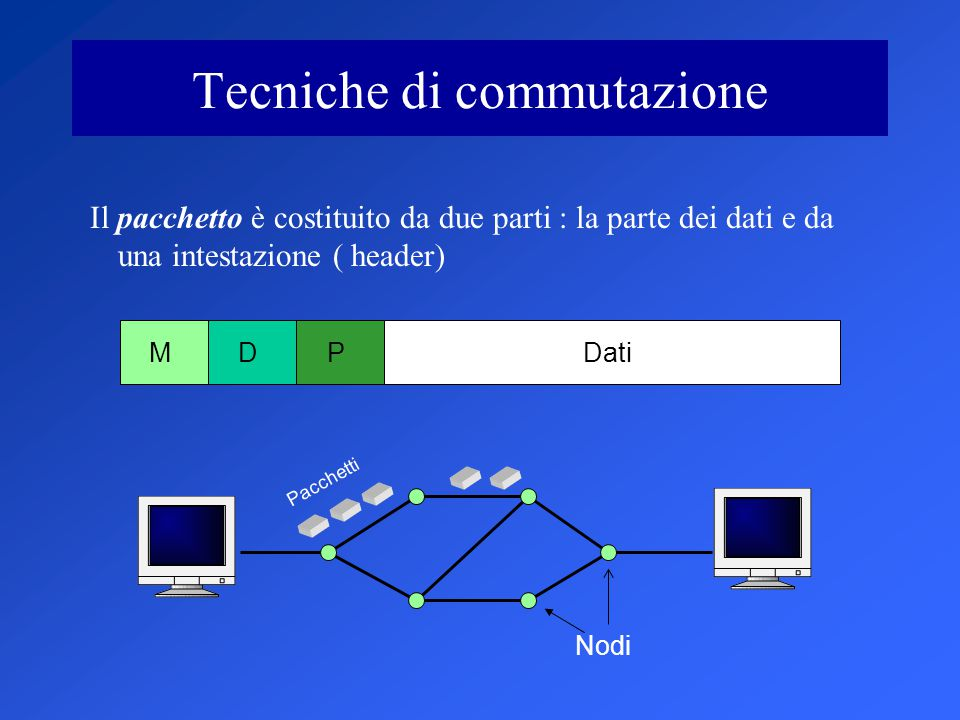 Tecniche di commutazione