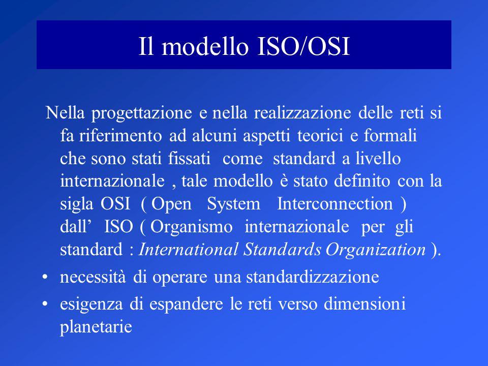 Il modello ISO/OSI necessità di operare una standardizzazione