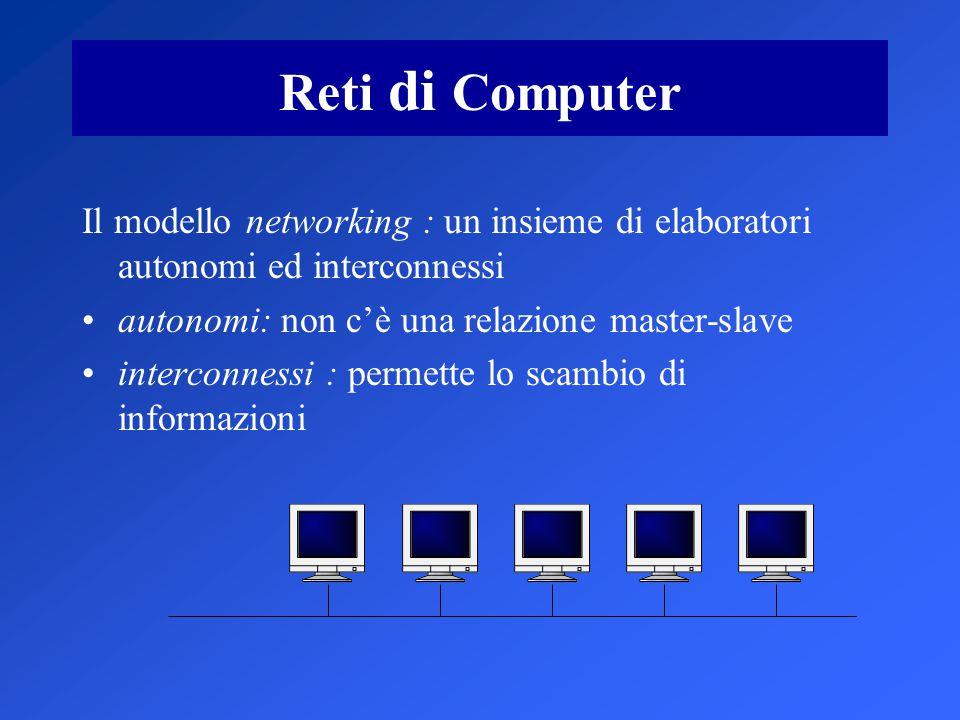 Reti di Computer Il modello networking : un insieme di elaboratori autonomi ed interconnessi. autonomi: non c'è una relazione master-slave.