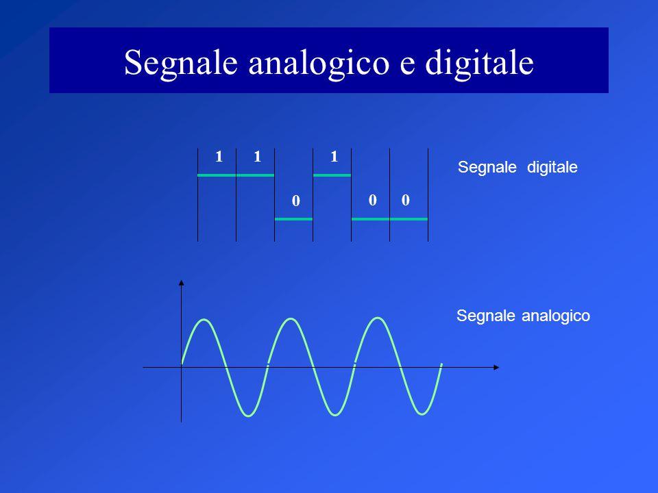 Segnale analogico e digitale