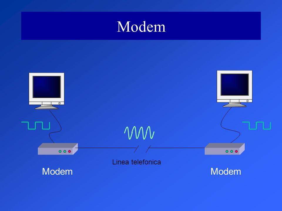 Modem Linea telefonica Modem Modem