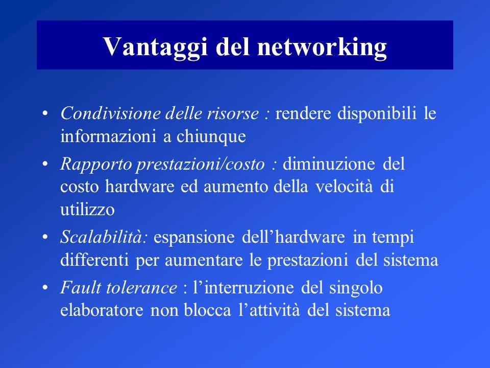 Vantaggi del networking