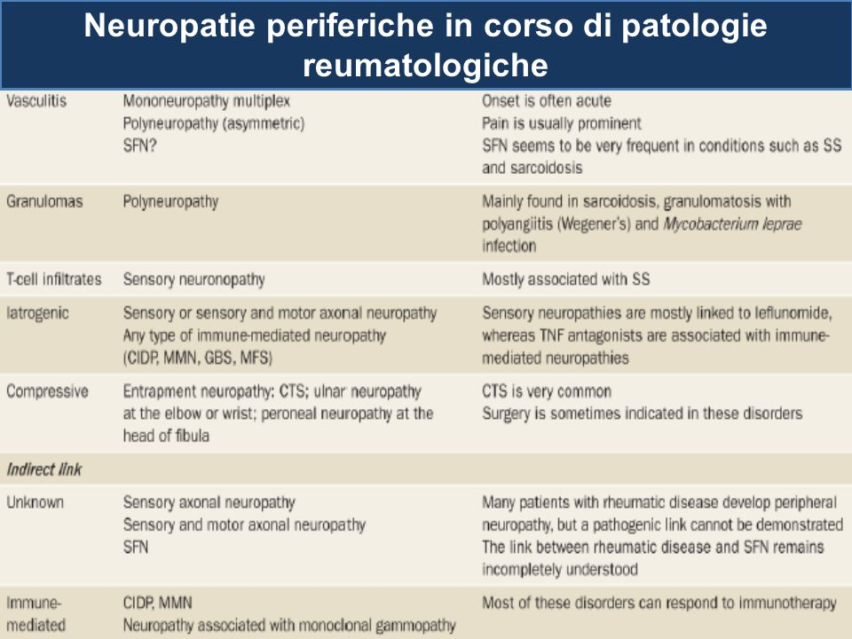 Neuropatie periferiche in corso di patologie reumatologiche