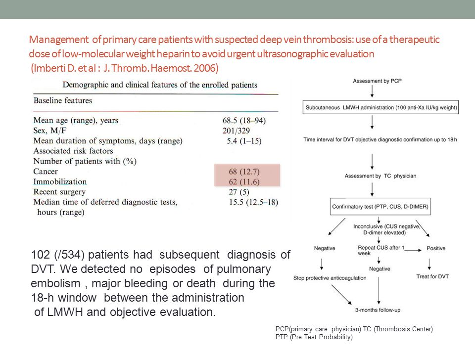 102 (/534) patients had subsequent diagnosis of