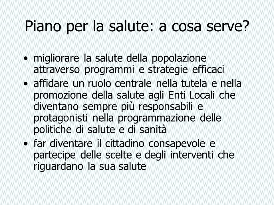 Piano per la salute: a cosa serve