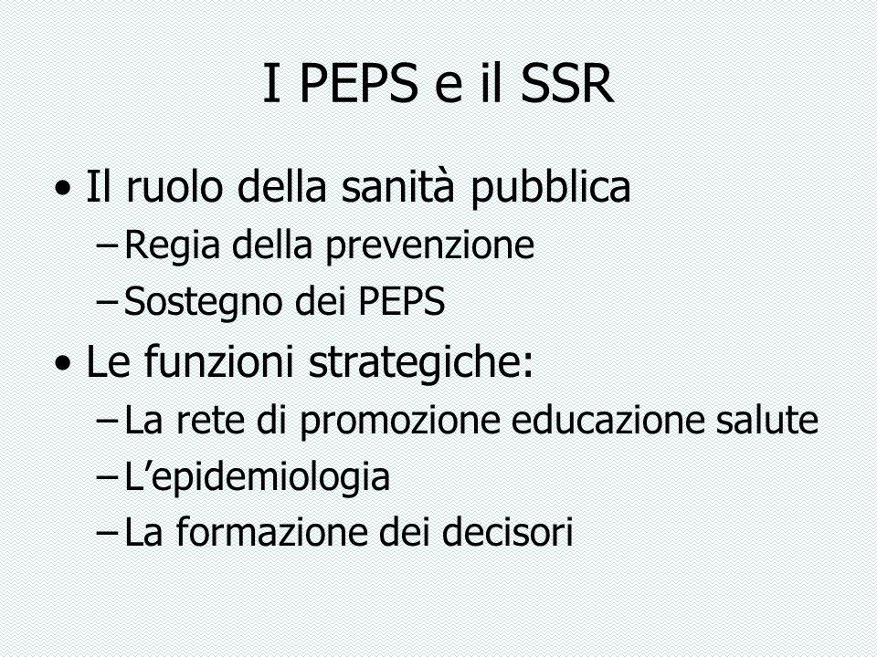 I PEPS e il SSR Il ruolo della sanità pubblica