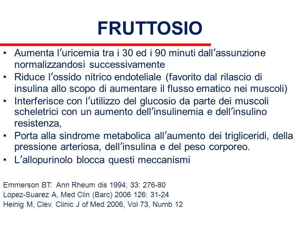 FRUTTOSIO Aumenta l'uricemia tra i 30 ed i 90 minuti dall'assunzione normalizzandosi successivamente.