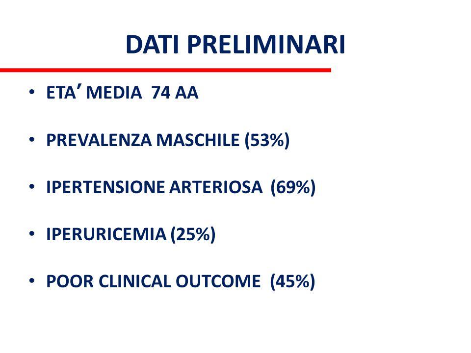 DATI PRELIMINARI ETA' MEDIA 74 AA PREVALENZA MASCHILE (53%)