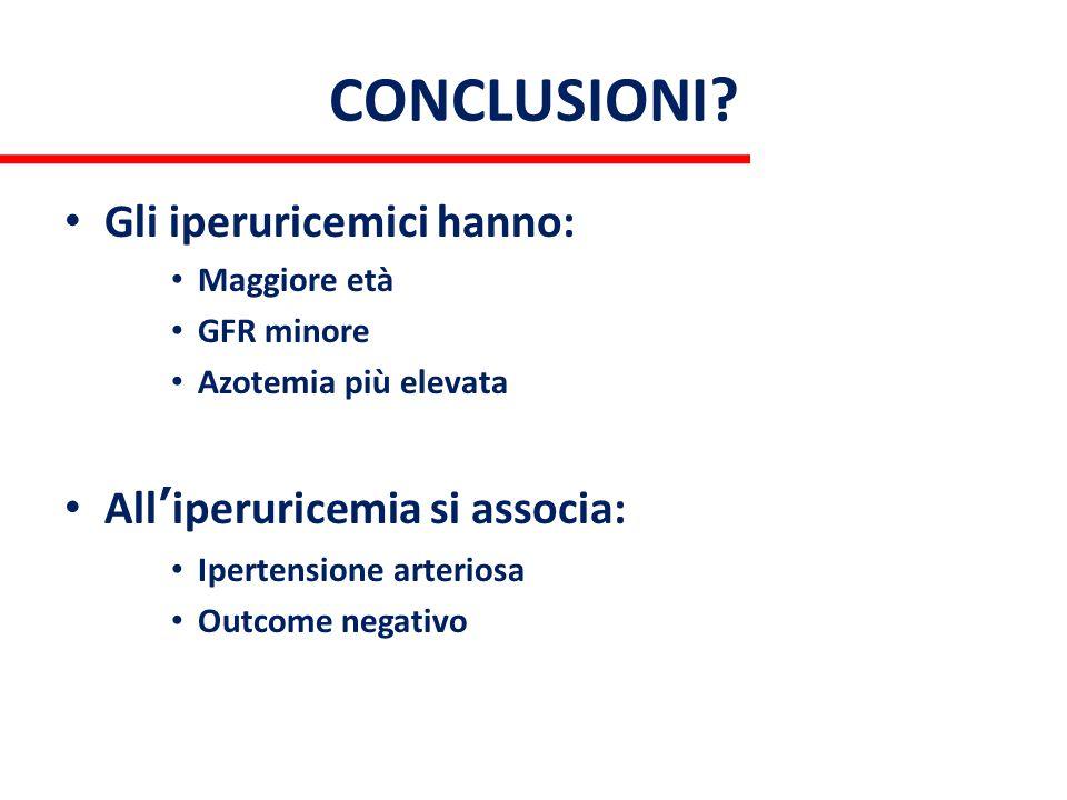 CONCLUSIONI Gli iperuricemici hanno: All'iperuricemia si associa: