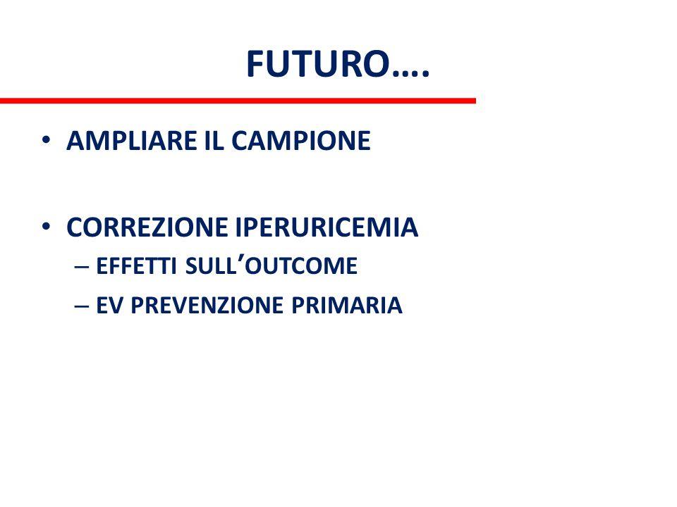 FUTURO…. AMPLIARE IL CAMPIONE CORREZIONE IPERURICEMIA