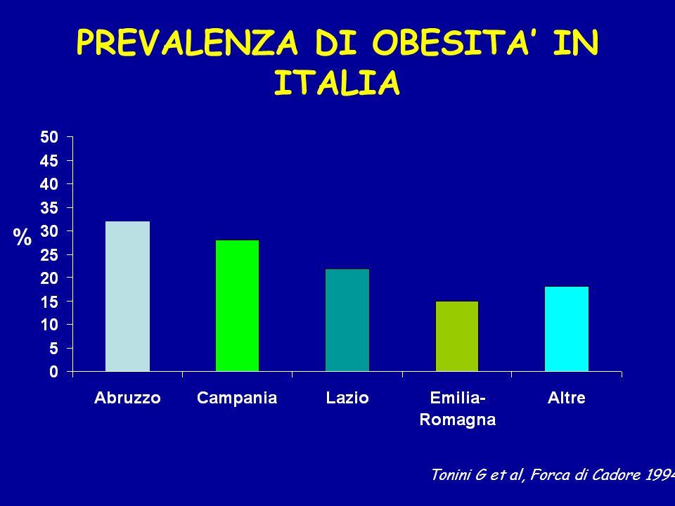 PREVALENZA DI OBESITA' IN ITALIA