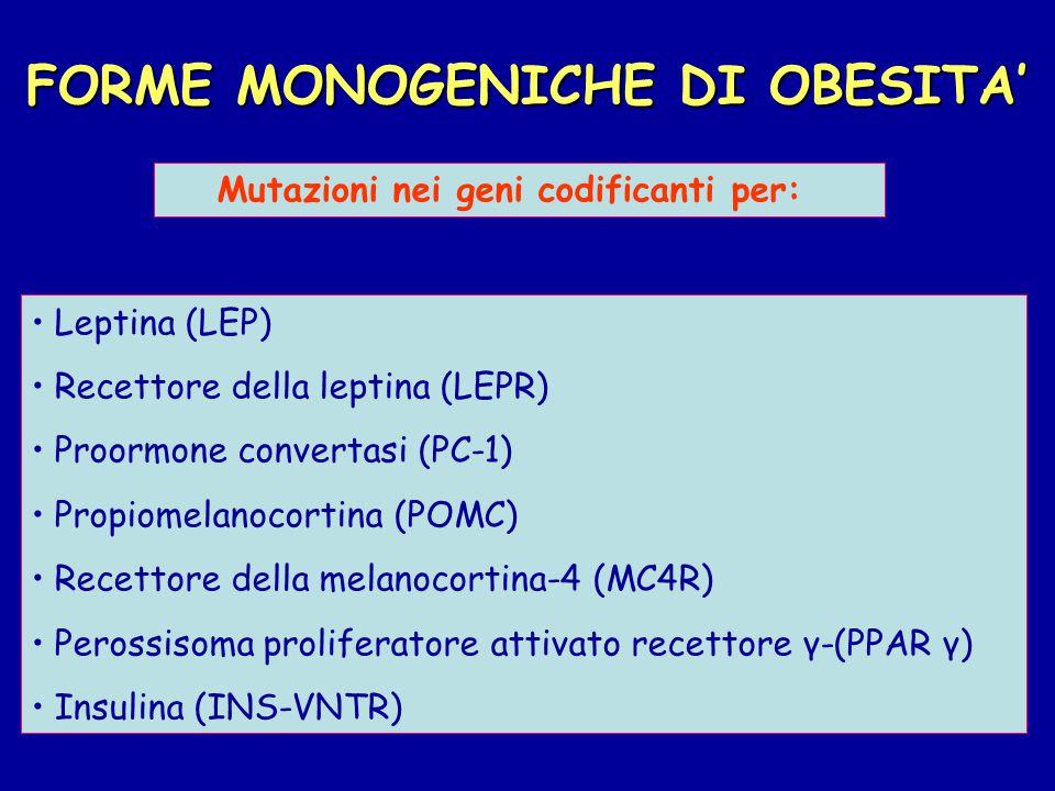 FORME MONOGENICHE DI OBESITA'