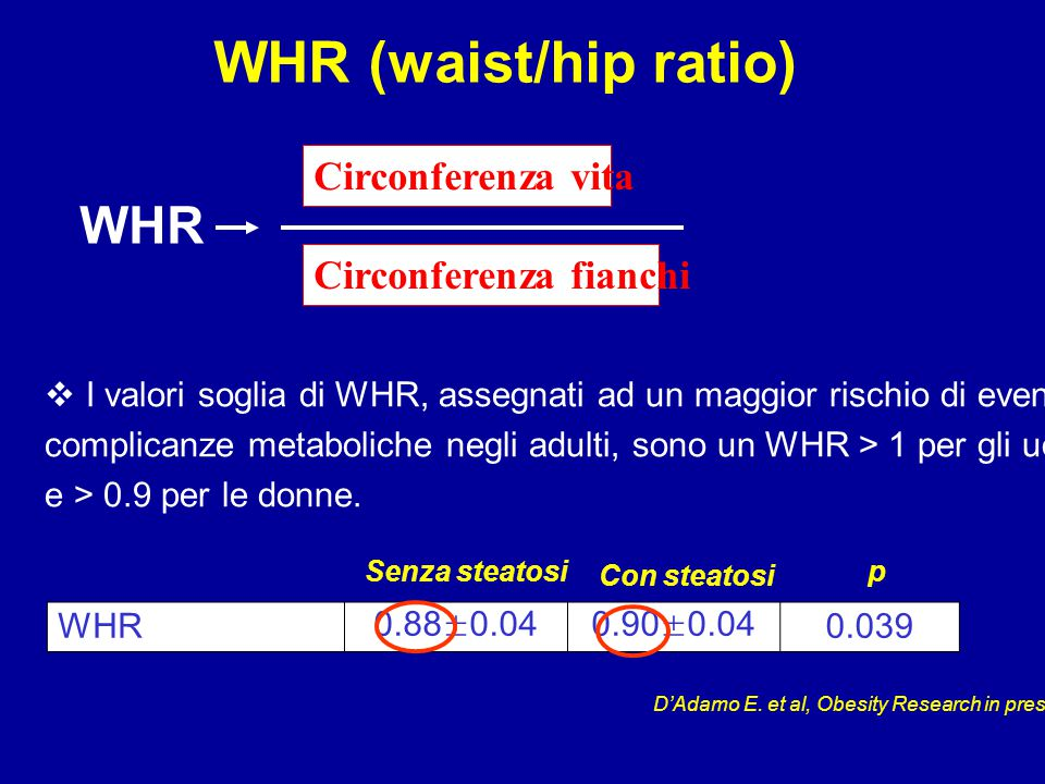 WHR (waist/hip ratio) WHR Circonferenza vita Circonferenza fianchi