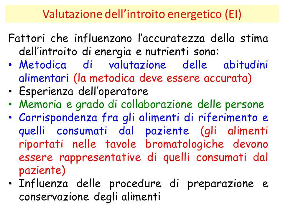 Valutazione dell'introito energetico (EI)