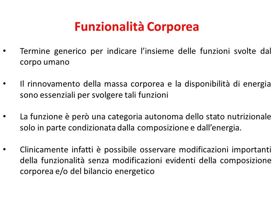Funzionalità Corporea