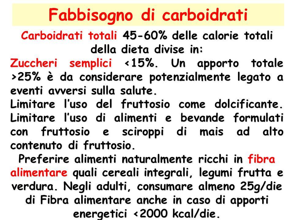 Fabbisogno di carboidrati