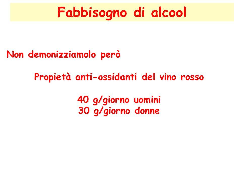 Propietà anti-ossidanti del vino rosso