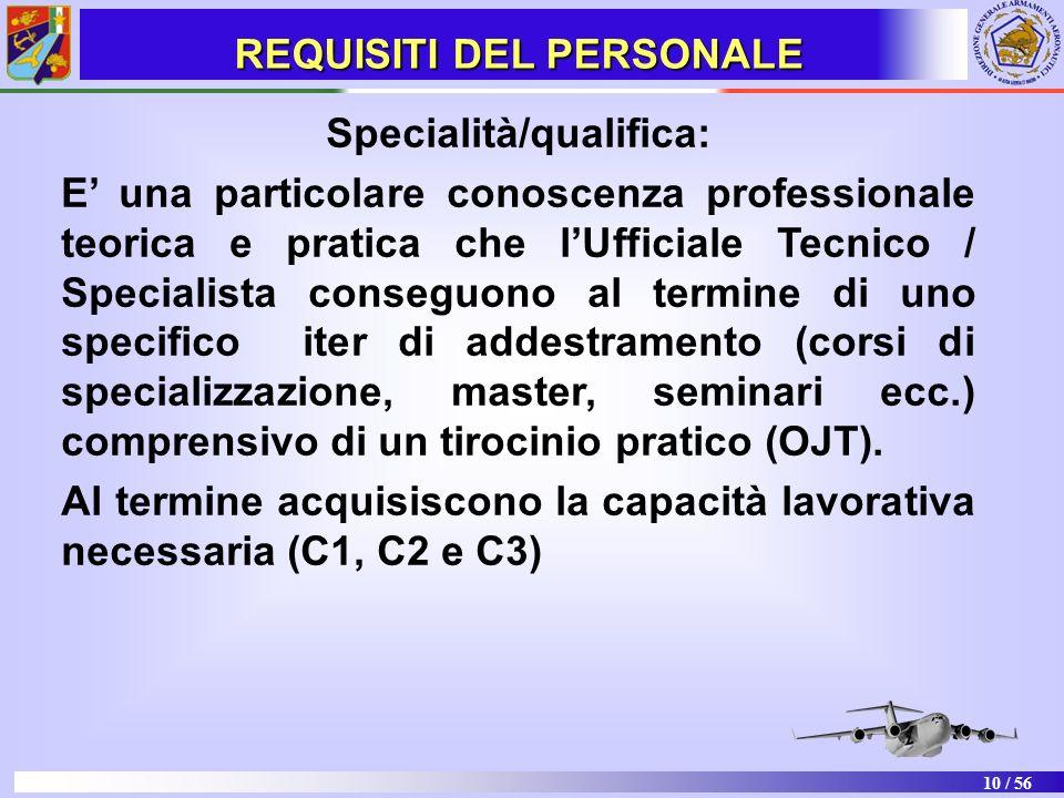 REQUISITI DEL PERSONALE Specialità/qualifica: