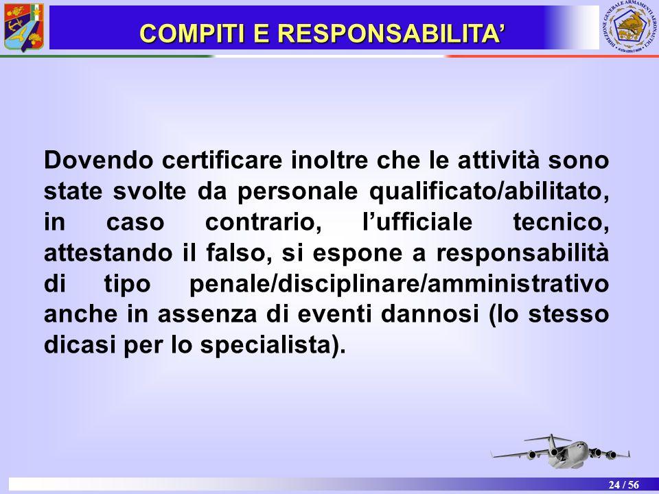 COMPITI E RESPONSABILITA'