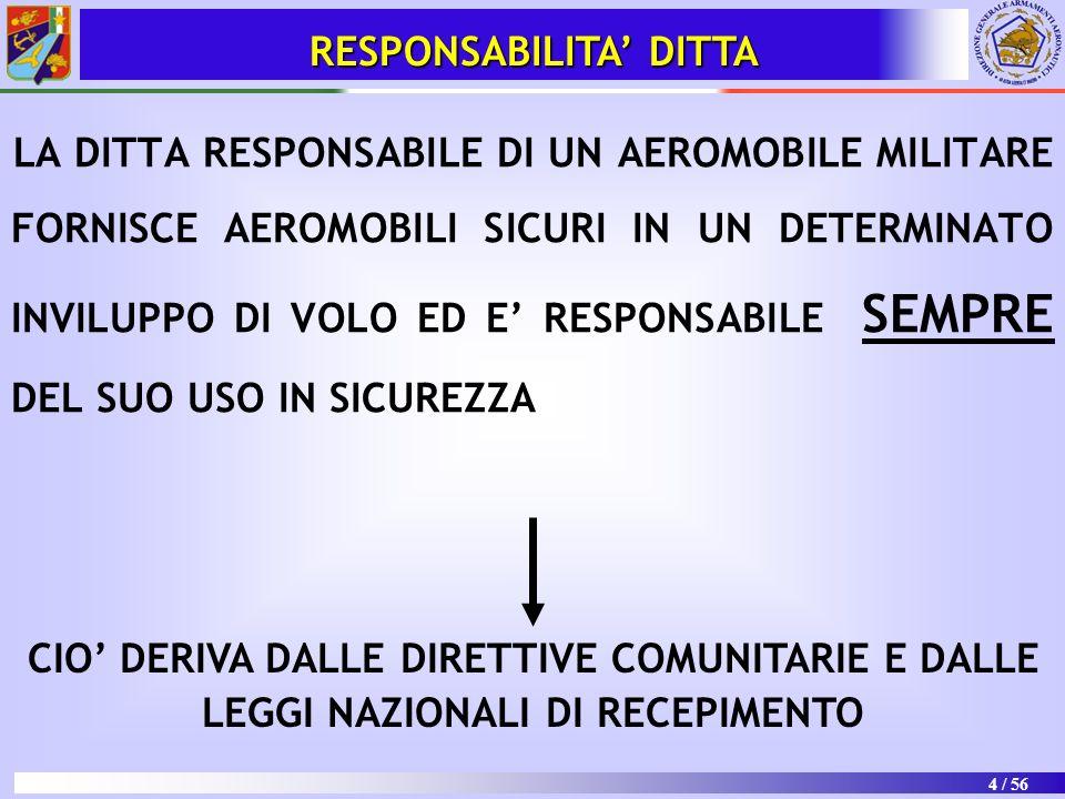 RESPONSABILITA' DITTA