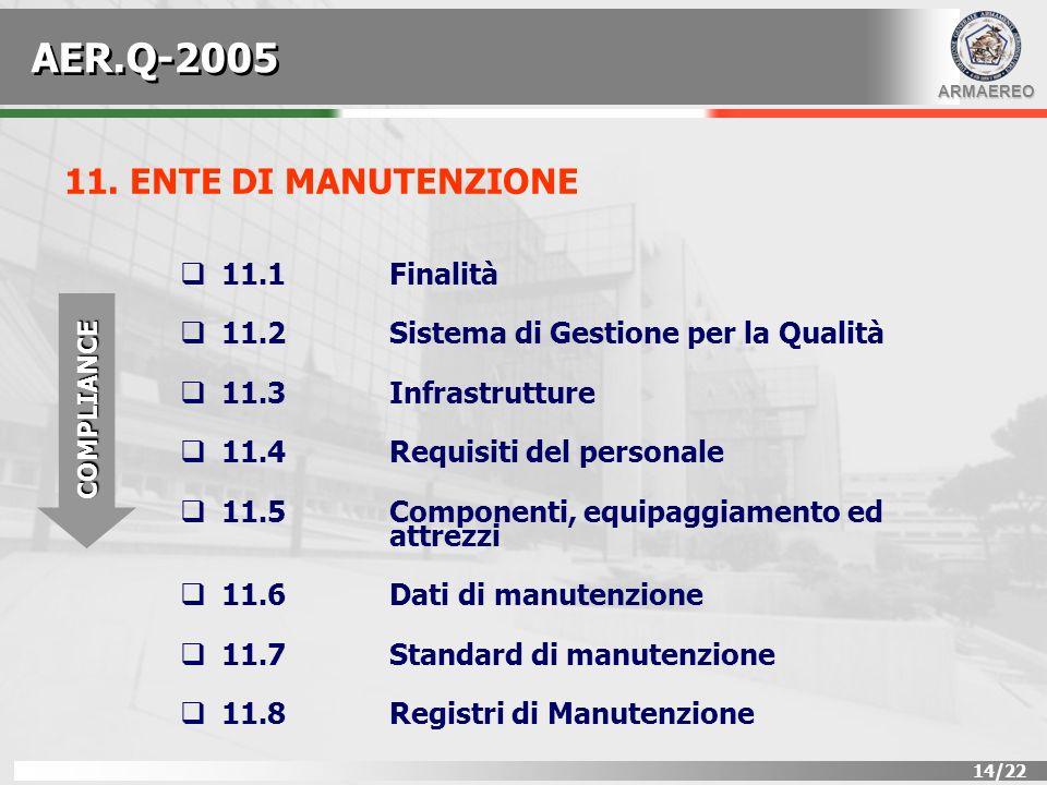 AER.Q-2005 11. ENTE DI MANUTENZIONE 11.1 Finalità