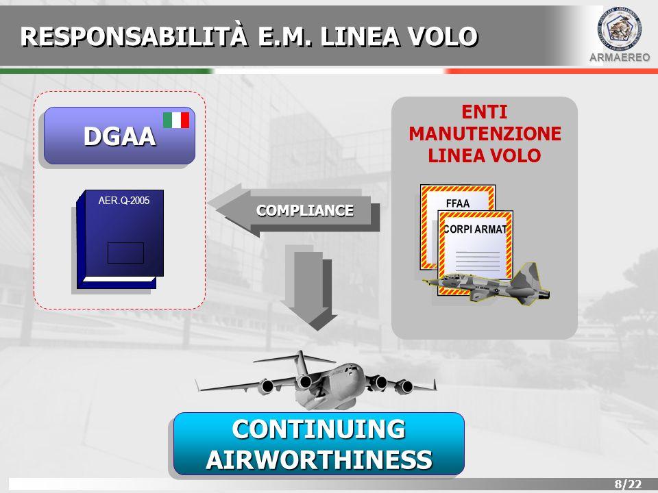 RESPONSABILITÀ E.M. LINEA VOLO