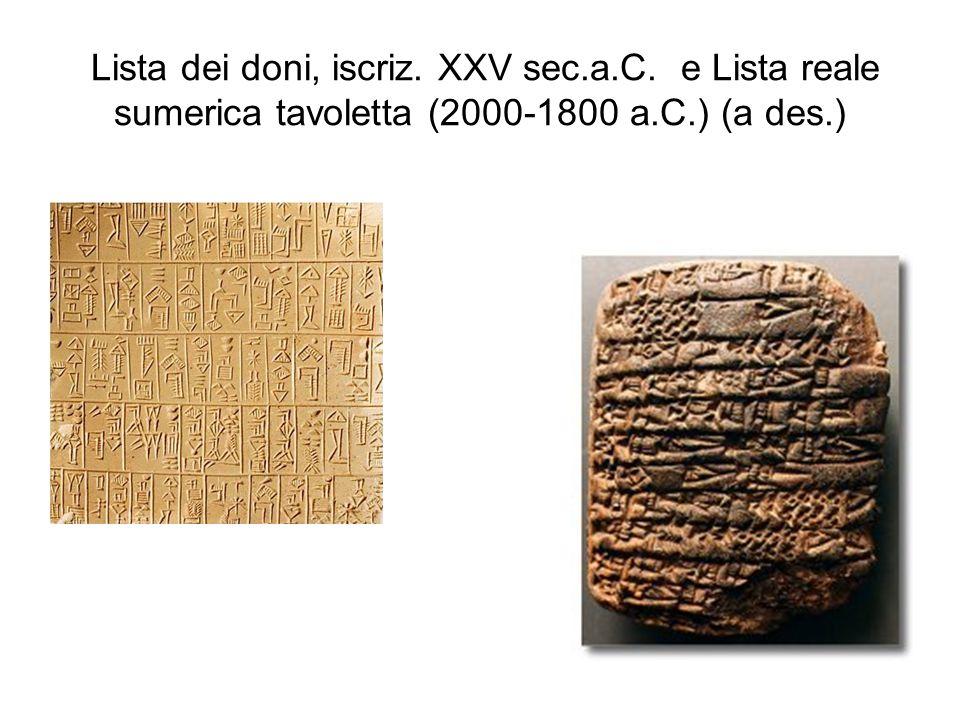 Lista dei doni, iscriz. XXV sec. a. C
