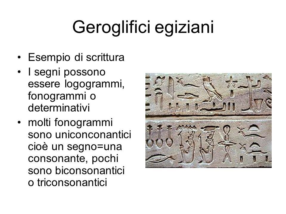 Geroglifici egiziani Esempio di scrittura