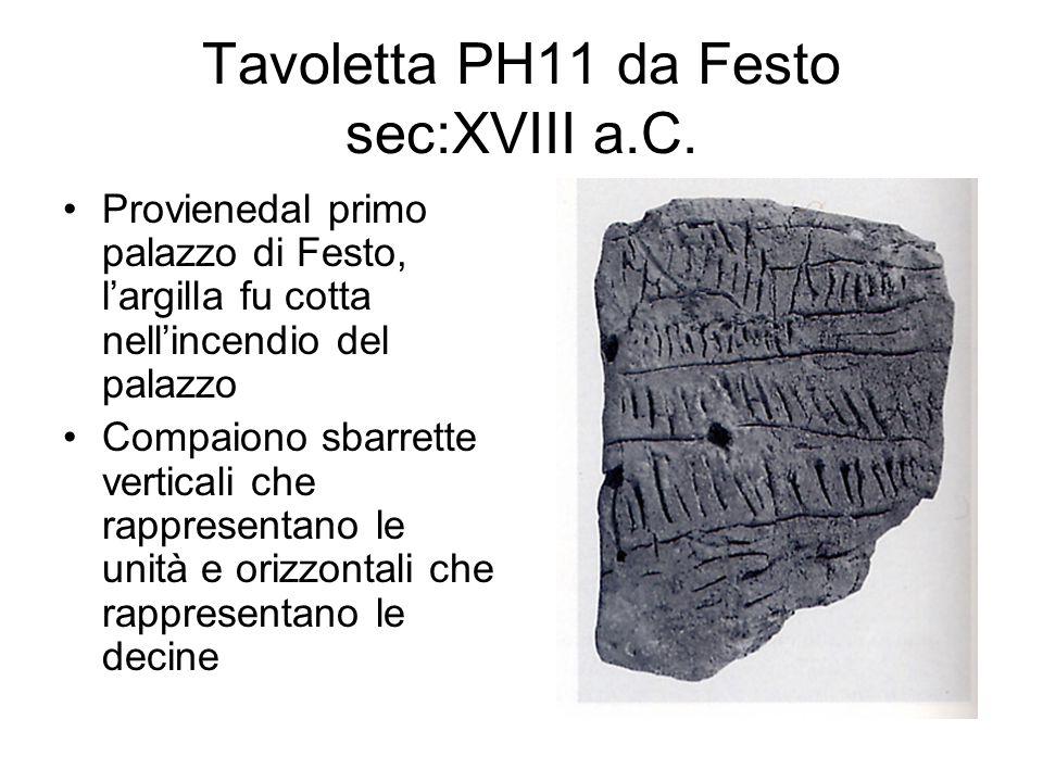 Tavoletta PH11 da Festo sec:XVIII a.C.