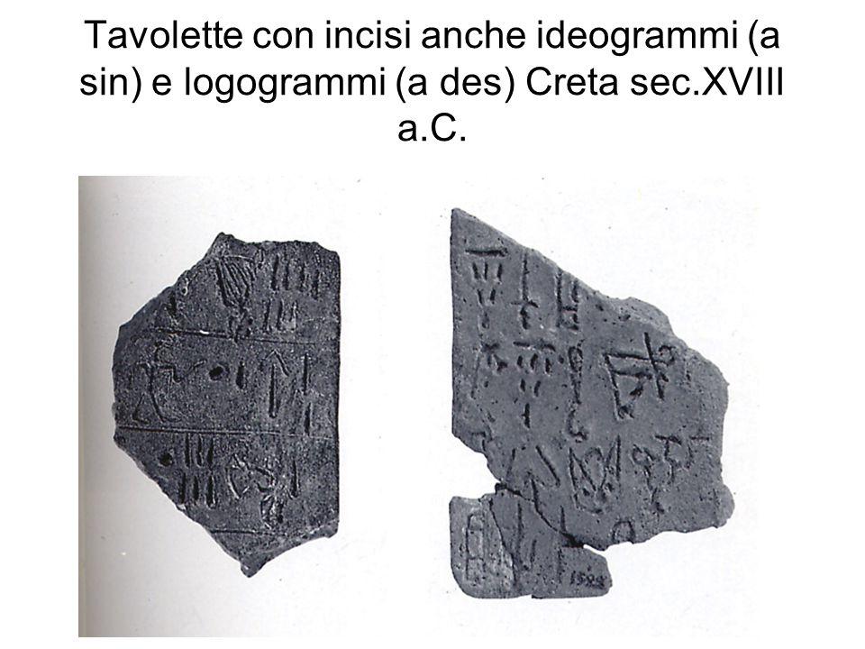 Tavolette con incisi anche ideogrammi (a sin) e logogrammi (a des) Creta sec.XVIII a.C.