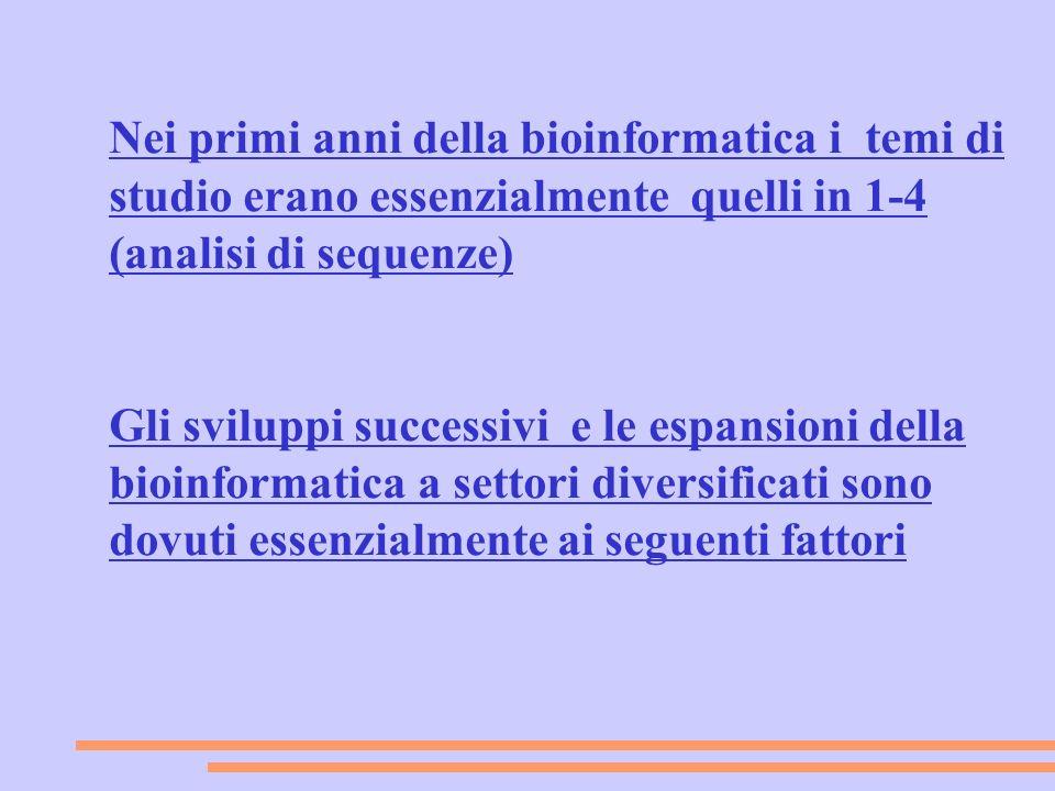Nei primi anni della bioinformatica i temi di