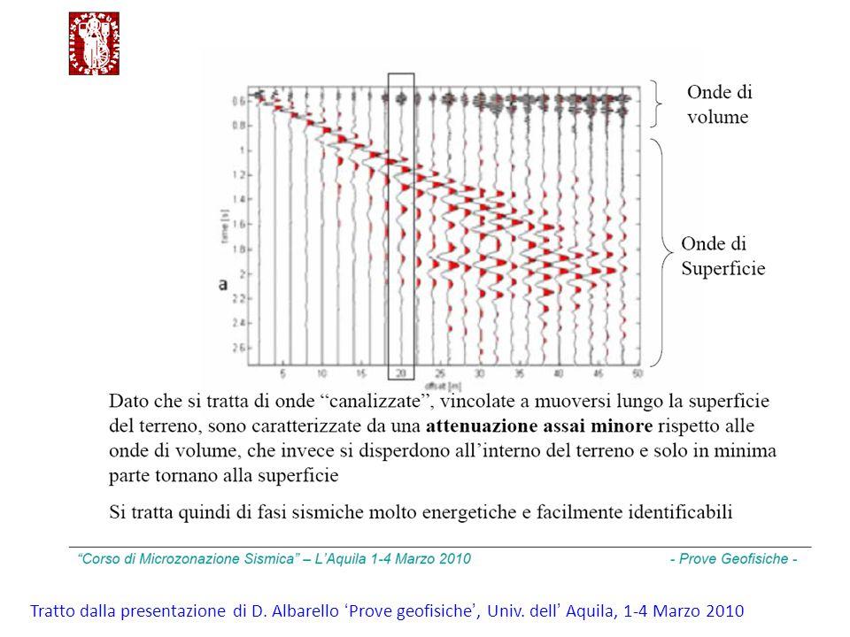 Tratto dalla presentazione di D. Albarello 'Prove geofisiche', Univ