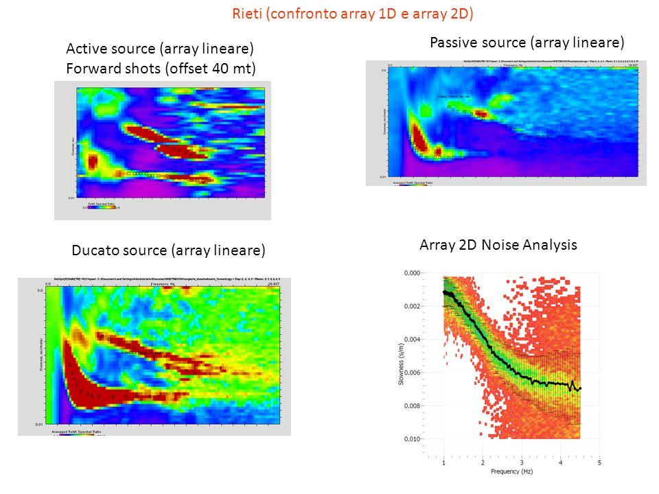 Rieti (confronto array 1D e array 2D)