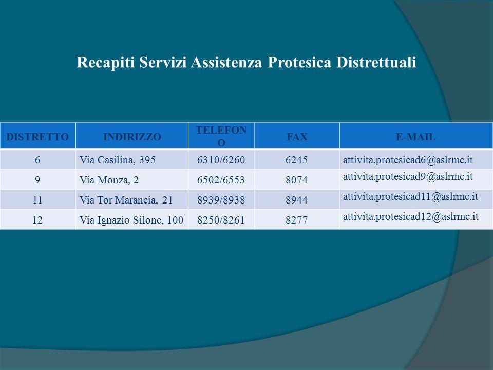 Recapiti Servizi Assistenza Protesica Distrettuali