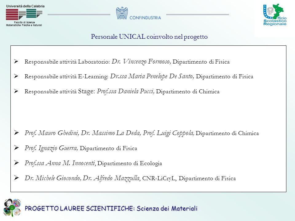 Personale UNICAL coinvolto nel progetto