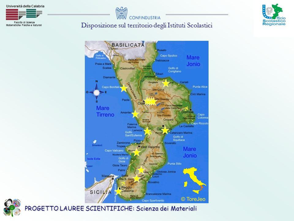 Disposizione sul territorio degli Istituti Scolastici