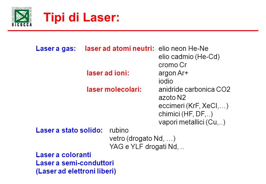 Tipi di Laser: Laser a gas: laser ad atomi neutri: elio neon He-Ne
