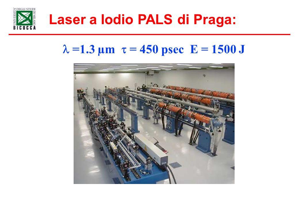 Laser a Iodio PALS di Praga: