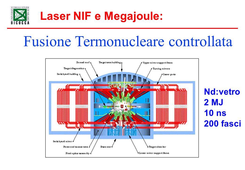 Fusione Termonucleare controllata