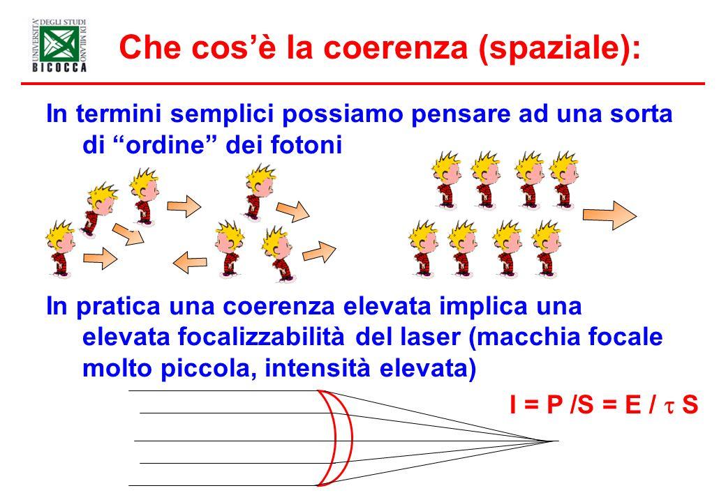 Che cos'è la coerenza (spaziale):