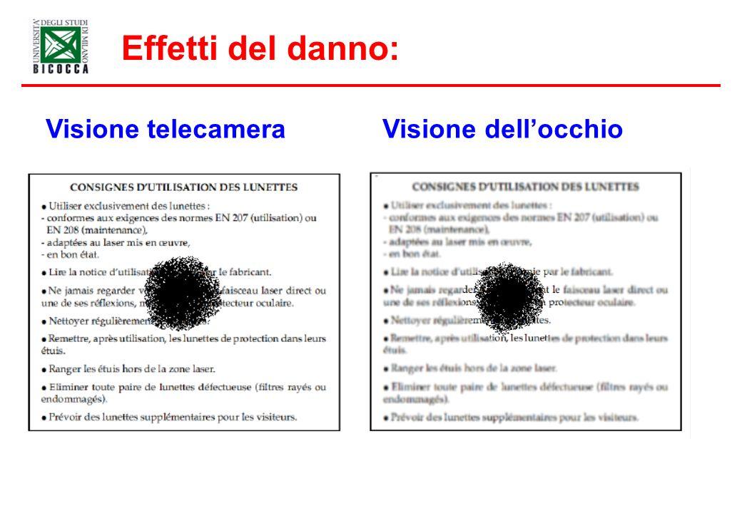 Effetti del danno: Visione telecamera Visione dell'occhio