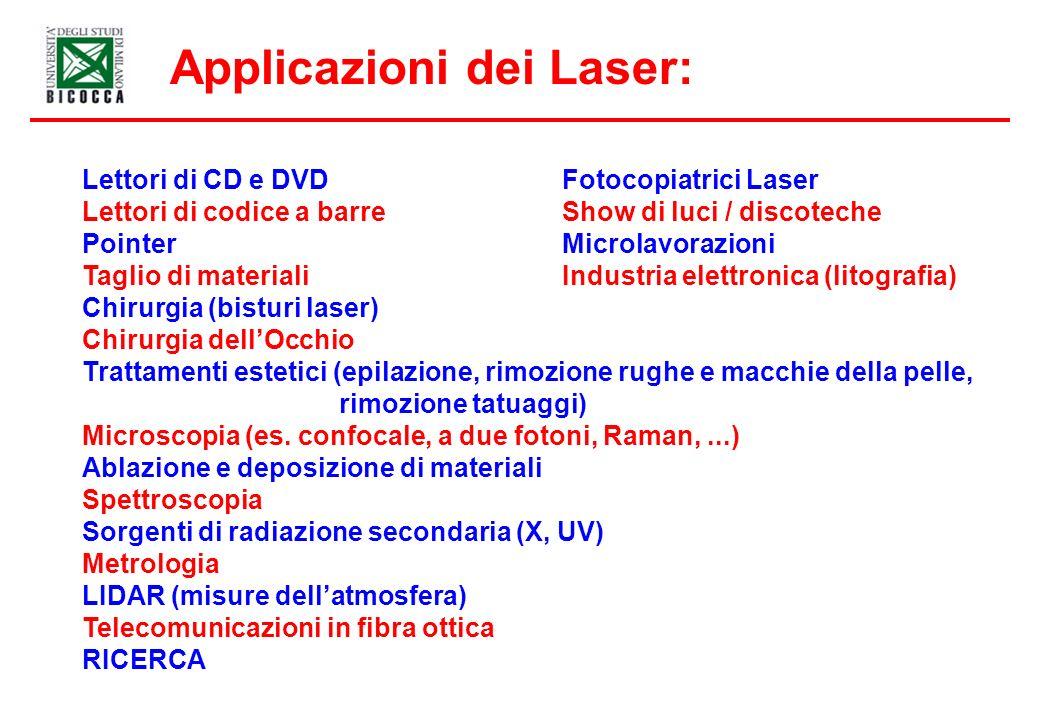 Applicazioni dei Laser: